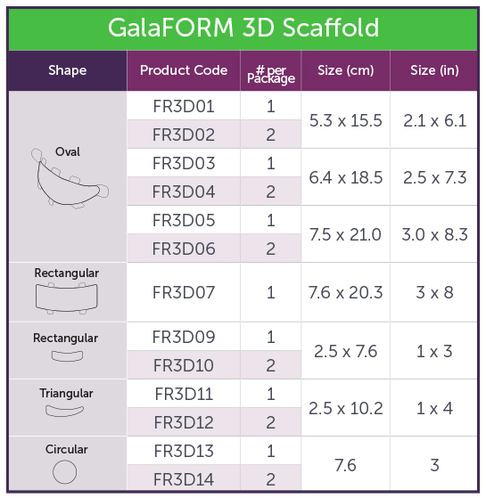 GalaFORM 3D Surgical Scaffold Shapes/Sizes