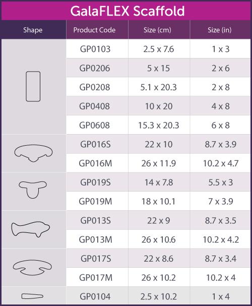 GalaFLEX Shapes/Sizes